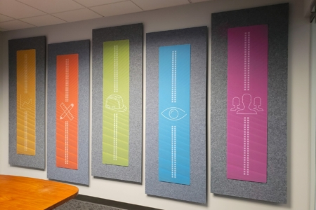 Custom Acoustic Panels For NewGround St. Louis : Installed by 12-Point SignWorks