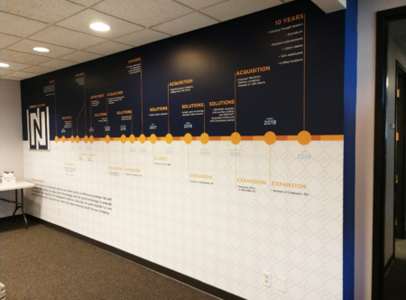 Timeline display for N Contracts. 12-Point SignWorks - Franklin, TN.