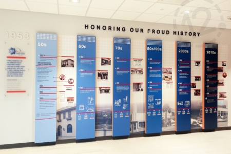 Custom Heritage Wall Display for SFPCU fabricated and installed by 12-Point SignWorks.