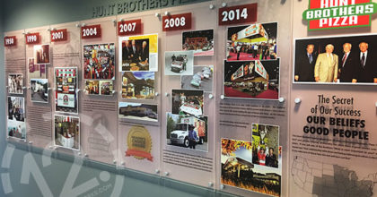 Architectural display of the Hunt Brothers Pizza business timeline. 12-Point SignWorks - Franklin TN