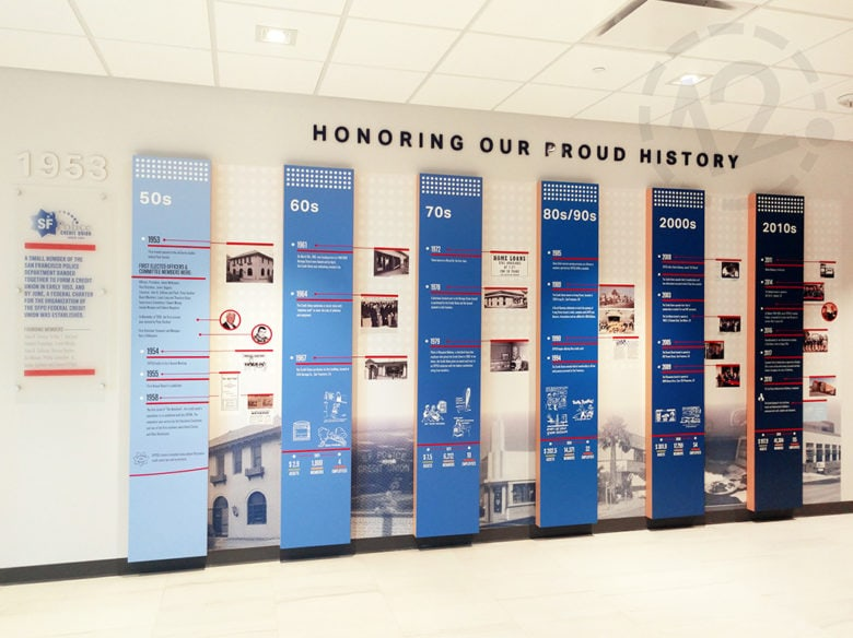 Custom heritage wall display for SF Police Credit Union in San Bruno, CA fabricated and installed by 12-Point SignWorks.