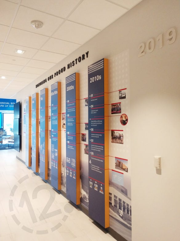 Custom heritage wall display for SF Police Credit Union fabricated and installed by 12-Point SignWorks.