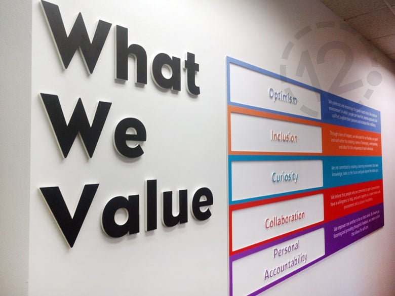 Custom values display for Monroe Harding fabricated and installed by 12-Point SignWorks.