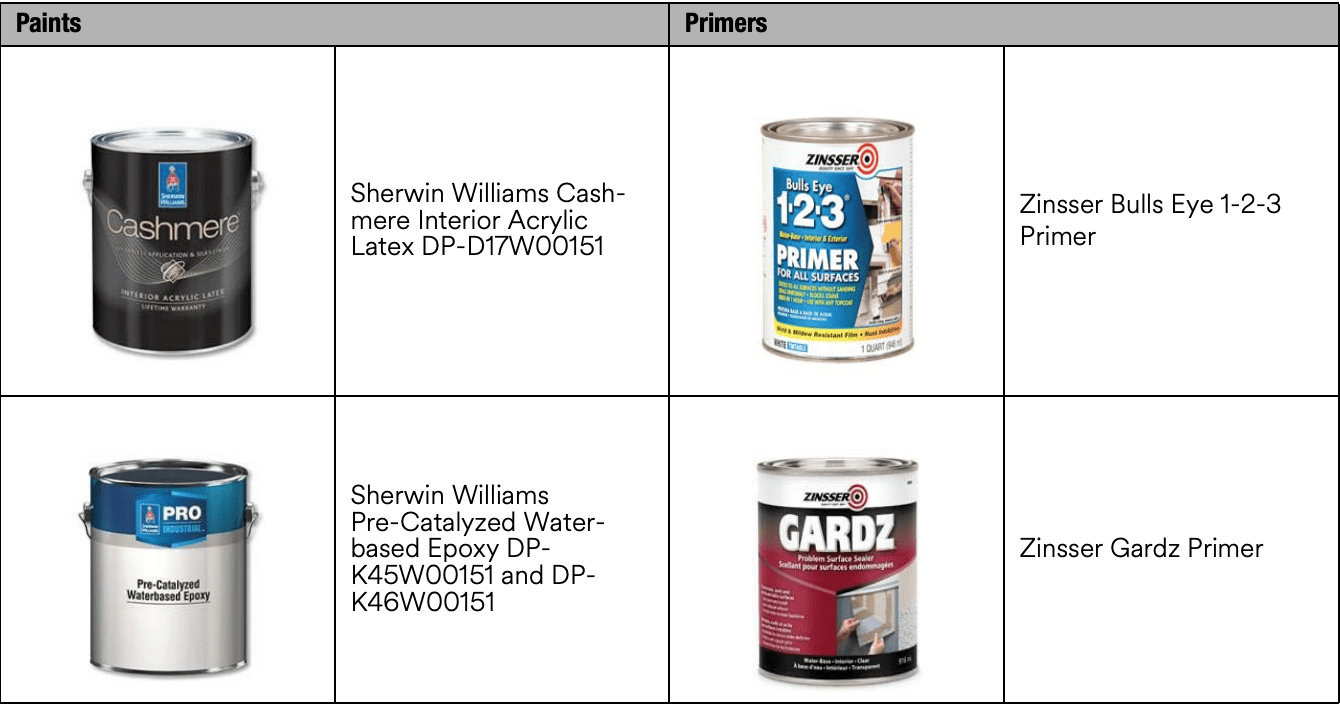 Suggested Paints and Primers from 3M Company for a wall graphic or mural installation